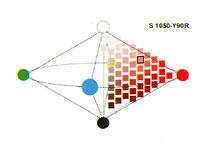 Цветовое пространство NCS