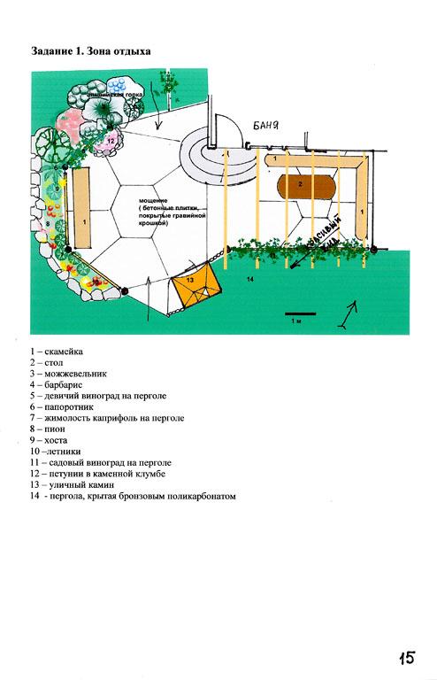 Основы дизайна жилых помещений