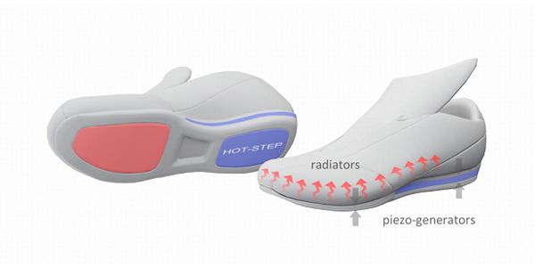 Product design от Анастасии Гавриловой. Технология зимней обуви HOT-STEP