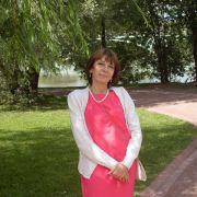 Габедава Ирина Александровна